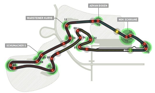 Apuestas F1: GP Alemania (Carrera):